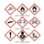 Identifiaction of hazards/Safety signs
